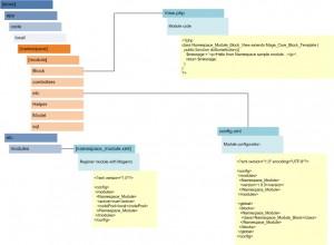 Magento module architecture