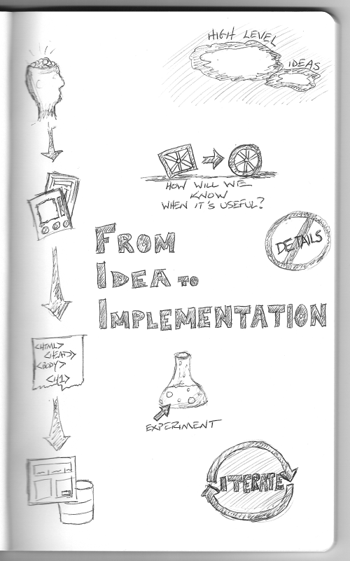 From Idea to Implementation