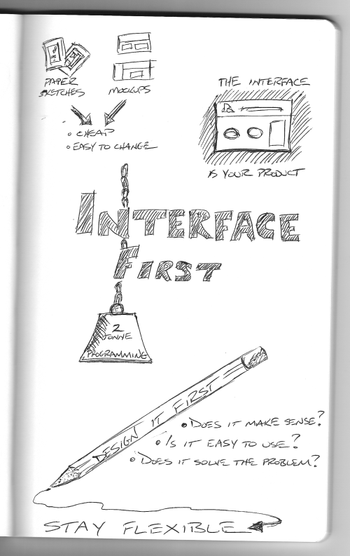 Interface First