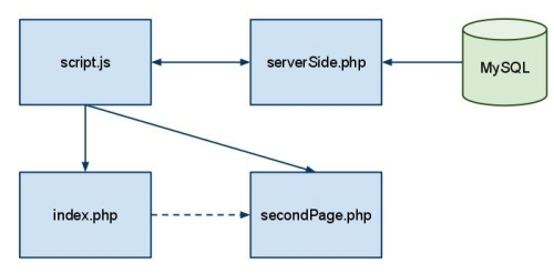 File Diagram for IE Cache Issue