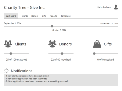 Charity Tree – Interface First – Part 2
